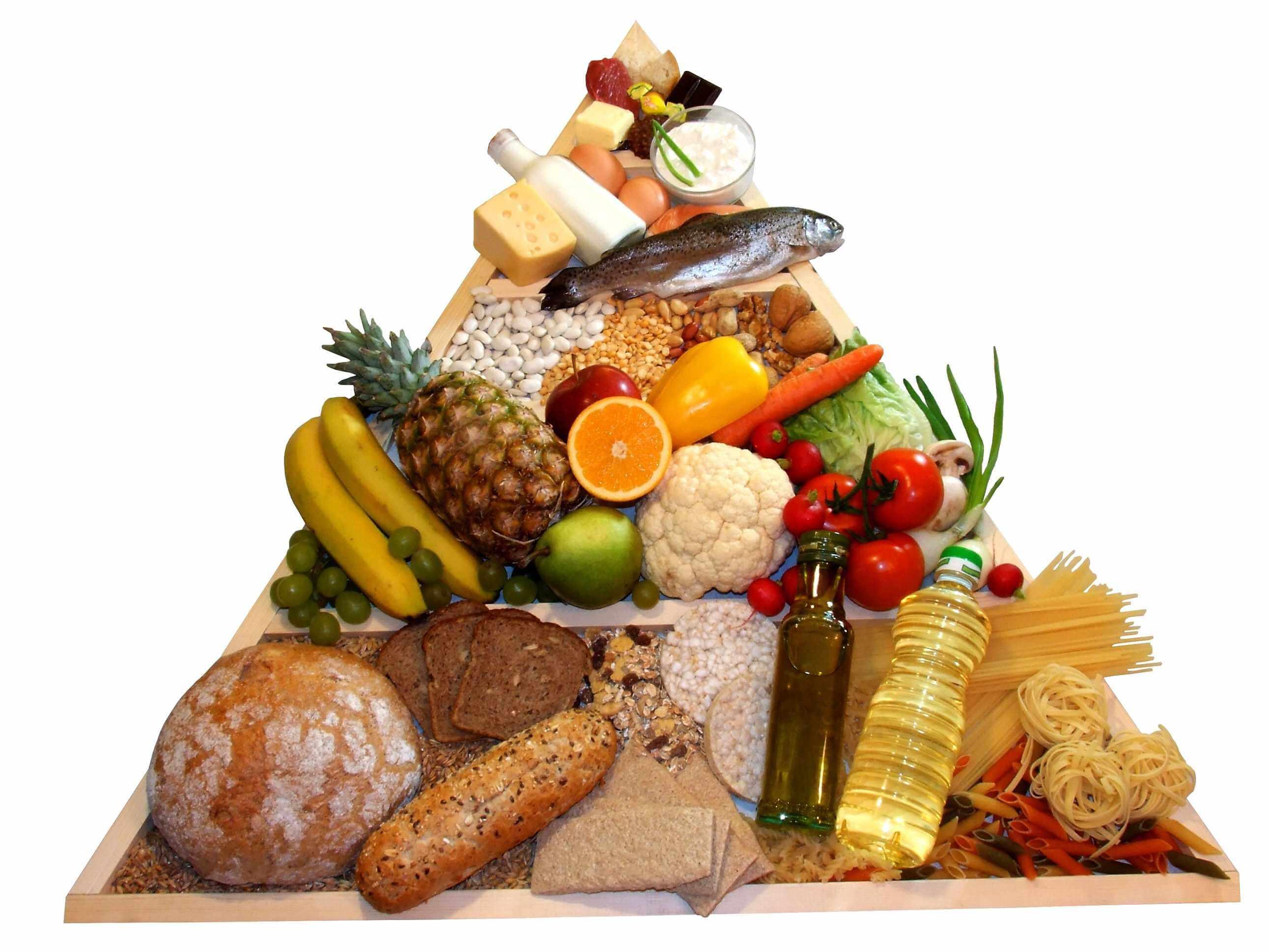 როგორ შევუხამოთ კვების დროს პროდუქტები