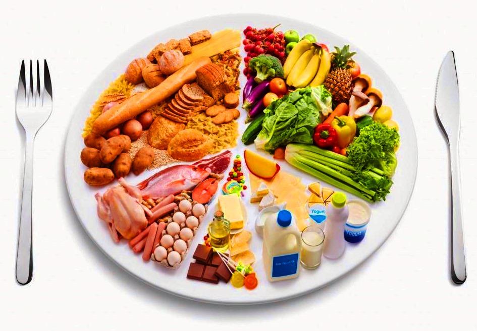 დანაწევრებული კვება და არათავსებადი პროდუქტები